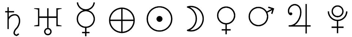 sabian symbol banner